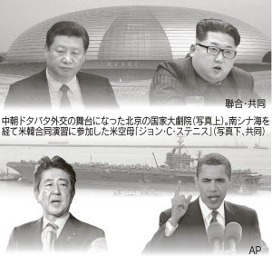 Xi & Kim & Abe & Obama